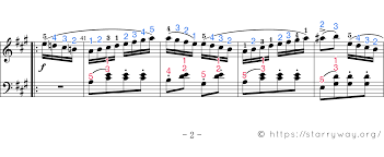 More free sheet music at www.freesheetpianomusic.com. Turkish March Sheet Music For Piano Original Letters Finger Numbers Starryway
