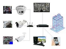 Thương hiệu camera quan sát Questek camera giám sát
