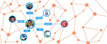 Educate Google And Create An Entity In The Knowledge Graph Robin