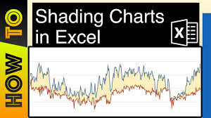 Excel Chart Shaded Band How To Shade A Chart In Excel