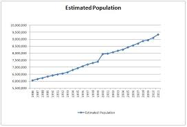 North Carolina Population Chart Year In Review 2011 Overall Crime Statistics An Nc Gun Blog