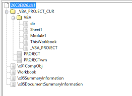 Sample Excel Files Microsoft Excel Files Increasingly Used To Spread Malware