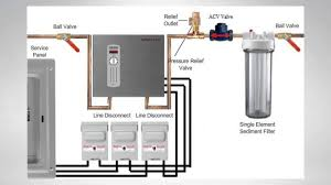 Whole House Water Heater Three Popular Tankless Water Heaters Worth It On The Market Today