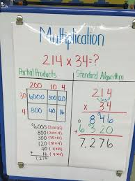 Copy Of Multiplying And Dividing Whole Numbers And Decimals