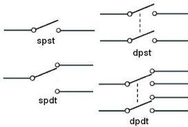 double pole single throw switch wiring diagram Double Pole Switch Diagram relay double pole switch wiring diagram double pole switch wiring diagram