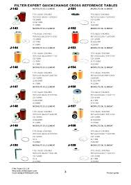 Car Oil Filter Cross Reference Chart Fram Oil Filter Cross Reference Zippee Info