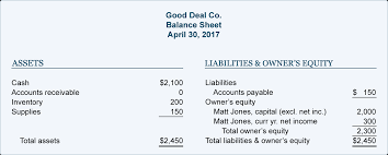 Net Liabilities Cash Flow Statement Changes In Cash Accountingcoach