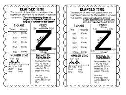 Anchor Chart Notebook Elapsed Time Anchor Chart For Interactive Notebook