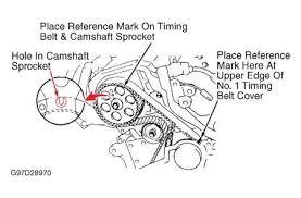 1993 toyota camry engine diagram vehiclepad 2000 toyota camry timing belt diagram for 1993 toyota camry automatic fixya