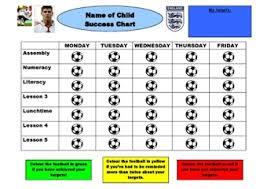 Football Behaviour Chart Teaching Ideas