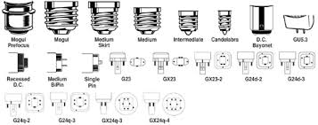 type of lighting. Base_types_middle Type Of Lighting