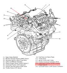 pontiac grand am cooling system diagram wirdig pontiac grand am timing chain 2000 pontiac grand am valve cover gasket
