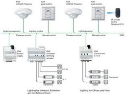 knx wiring guide knx image wiring diagram knx wiring example knx image wiring diagram on knx wiring guide