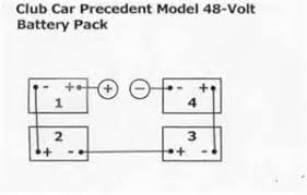 similiar 36 volt battery bank wiring diagram keywords battery wiring diagram on wiring diagrams 36 48 volt battery banks