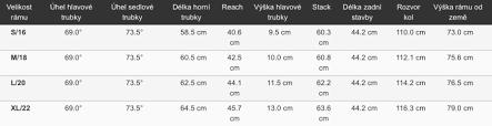 Giant 29er Frame Size Chart Foxytoon Co