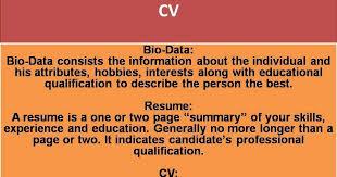 Biodata Resumes Difference Between Resume And Biodata Marieclaireindia Com