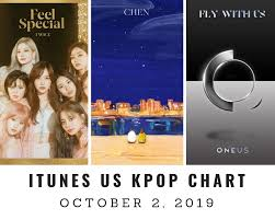 Itunes Us Itunes Kpop Chart October 2nd 2019 2019 10 02