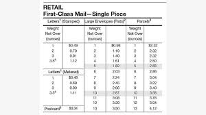 39 Disclosed Us Mail Postage Chart