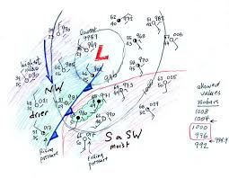 lecture   surface weather map analysis