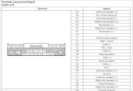 2003 mazda protege radio wiring wiring diagram list mazda protege stereo wiring diagram wiring diagrams konsult 2003 mazda protege radio wiring