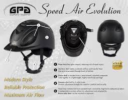 59 Abundant Gpa Speed Air Size Chart