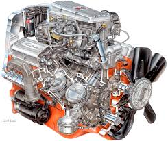 Top 5 Small Block Chevy Engines of the Muscle Car Era | Drawings ...