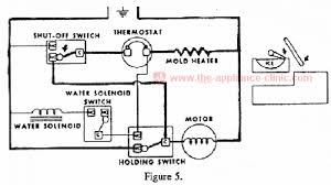 ice maker wiring schematic basic guide wiring diagram \u2022 Kenmore Refrigerator Ice Maker Diagram whirlpool crescent mold icemaker ejecting the ice the appliance rh the appliance clinic com frigidaire ice maker wiring schematic ice maker wiring diagram