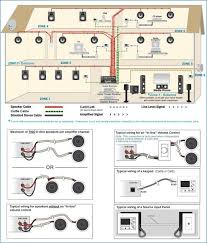 wiring home stereo wiring diagrams Basic Light Wiring Diagrams at Wiring Diagram For Media Room