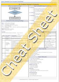 teach chemistry problem solving in chemistry core concept tutorial problem solving drill review cheat sheet