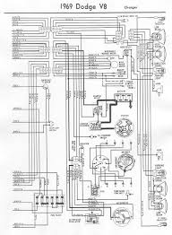 73 charger wiring harness diagram wiring diagram mega 1973 charger wiring diagram wiring diagram datasource 73 charger wiring harness diagram