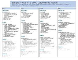 Sample Menu For 2000 Calorie Diet Plan In 2019 2000