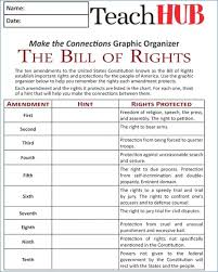 Bill Of Rights Powerpoint Elysiumfestival Org