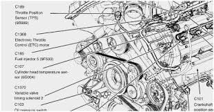 2002 lincoln ls v8 thermostat replacement astonishing 13 more 2000 2002 lincoln ls v8 thermostat replacement admirably 2000 lincoln ls engine diagram v8 of 2002 lincoln