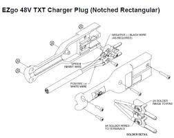 diagrams 735584 ezgo charger plug wiring diagram golf cart power wise 28115g04 manual at Powerwise Charger Schematics