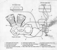 geothermal energy diagrams life energy shovelhead oil line routing diagram shovelhead engine image for