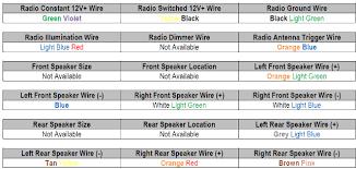 97 ford explorer stereo wiring diagram boulderrail org 2005 Ford Radio Wiring Diagram stereo wiring diagram for 2005 ford explorer the with ford f150 2005 radio wiring diagram