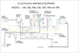 northman snow plow wiring diagram wiring diagram explained northman snow plow wiring diagram diagrams jmor symbols pdf for curtis snow plow wiring full size