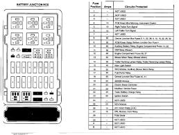 2007 ford e450 fuse box diagram wiring diagrams 2007 ford e450 fuse box diagram