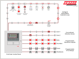 fire alarm wiring diagram carlplant est 2-aac at Est2 Fire Alarm Panel Wiring Diagram
