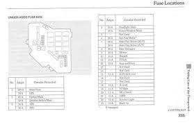 where is the headlight relay on a 2006 honda civic dx in 2012 Honda Civic Fuse Box Diagram where is the headlight relay on a 2006 honda civic dx in 2012 honda civic fuse 2004 honda civic fuse box diagram