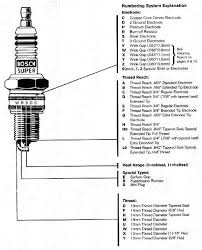 Pagoda Sl Group Technical Manual Electrical Sparkplugs