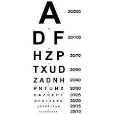 Vision Eye Chart 3m Snellen