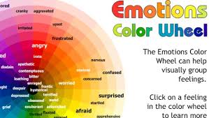 Color Psychology In Marketing: The Complete Guide [Free Download]