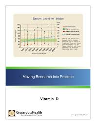 25 Hydroxyvitamin D Level Chart Vit D Chart Booklet May2016