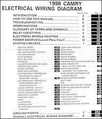 radio wiring diagram com 1996 toyota camry le oasissolutions co radio wiring diagram com 1996 toyota camry le