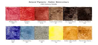 Rublev Oil Paint Color Chart Aqua Relle Rublev Nineteenth Century Palette