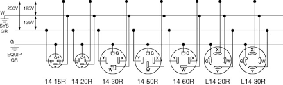 rv wiring 125 250v 3 pole 4wire grounding