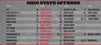 Ohio State Roster 2018 Depth Chart Ohio State Football Buffalo Depth Chart Land Grant Holy Land