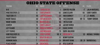 Osu Chart Ohio State Football Buffalo Depth Chart Land Grant Holy Land