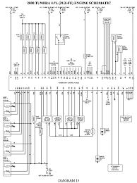 2001 tundra wiring diagram wiring diagrams best 2000 toyota tundra engine diagram wiring library 2006 tundra stereo wiring diagram 2001 tundra dash wiring